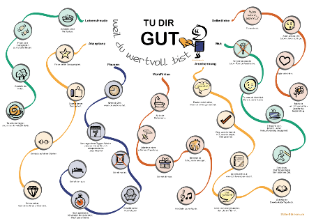 Wohlfühl-Chart Vorschau